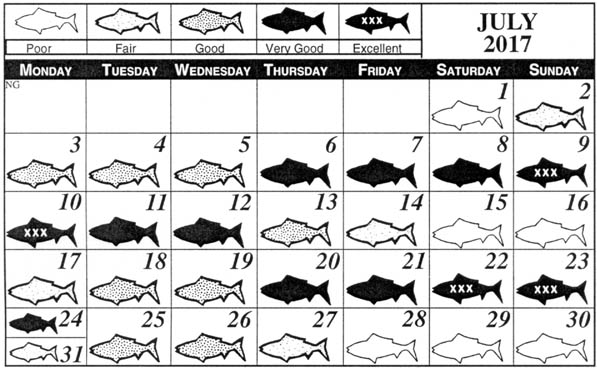 Gulf coast fisherman monthly fishing calendar north for Fishing calendar 2017