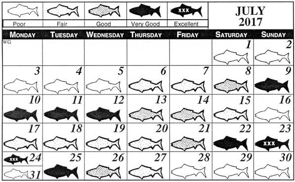 Gulf coast fisherman monthly fishing calendar west for Fishing moon calendar