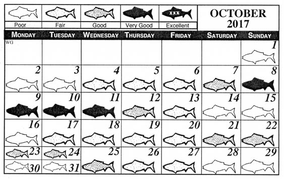 Gulf coast fisherman monthly fishing calendar west for Fishing almanac 2017