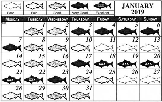 Lunar Fishing Calendar.Gulf Coast Fisherman Monthly Fishing Calendar West Gulf 2019